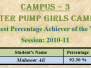 Campus 3 High Achievers (Water Pump Girls)