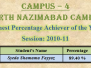 Campus 4 High Achievers (North Nazimabad)