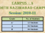 Campus 4 (North Nazimabad)