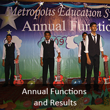 Annual Functions and Results